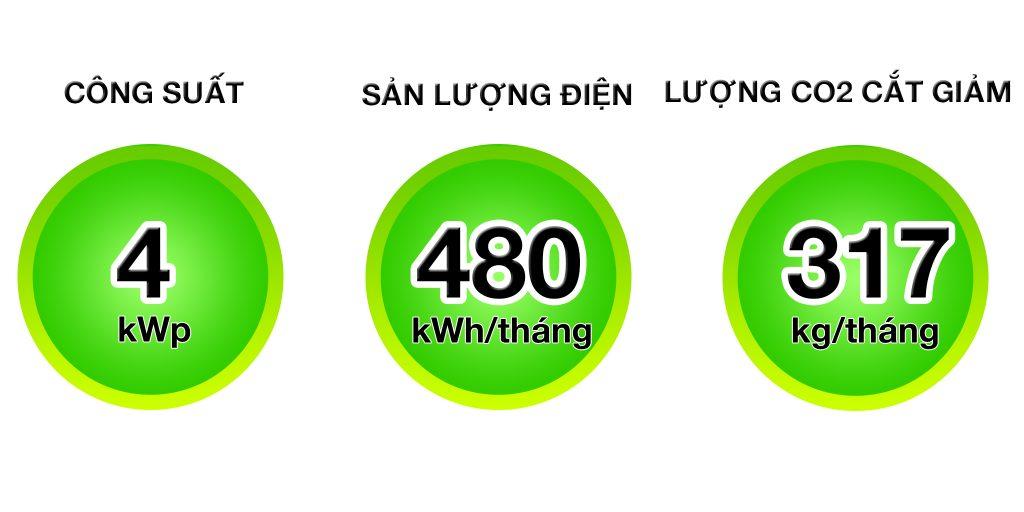 điện mặt trời 4kw
