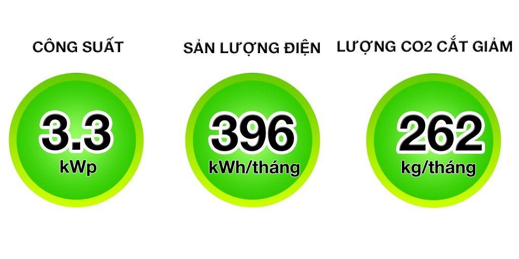 điện mặt trời 3.3kwp